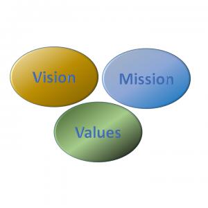 VisionMissionValues